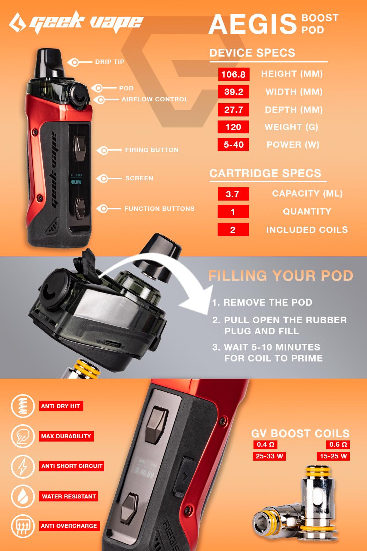 Aegis_boost_infographic